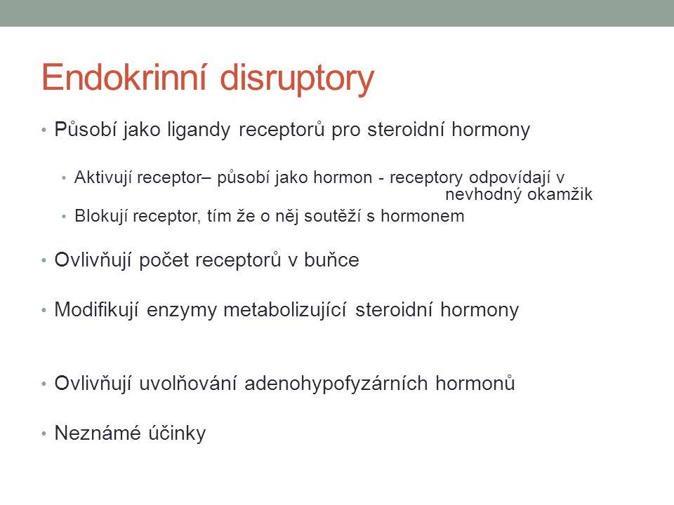 Působí jako ligandy receptorů pro steroidní hormony Aktivují receptor– působí jako hormon - receptory odpovídají v nevhodný okamžik Blokují receptor, tím že o něj soutěží s hormonem Ovlivňují počet receptorů v buňce Modifikují enzymy metabolizující steroidní hormony Ovlivňují uvolňování adenohypofyzárních hormonů Neznámé účinky Endokrinní disruptory