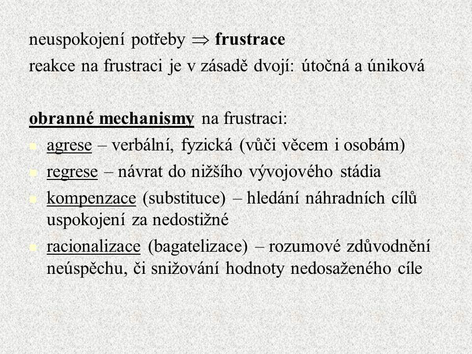 neuspokojení potřeby  frustrace reakce na frustraci je v zásadě dvojí: útočná a úniková obranné mechanismy na frustraci: agrese – verbální, fyzická (vůči věcem i osobám) regrese – návrat do nižšího vývojového stádia kompenzace (substituce) – hledání náhradních cílů uspokojení za nedostižné racionalizace (bagatelizace) – rozumové zdůvodnění neúspěchu, či snižování hodnoty nedosaženého cíle