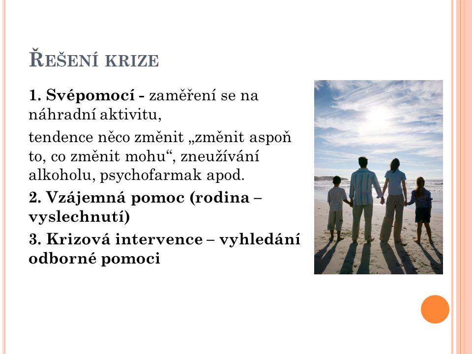 K RIZOVÁ INTERVENCE = specializovaná pomoc osobám, které se ocitli v krizi.