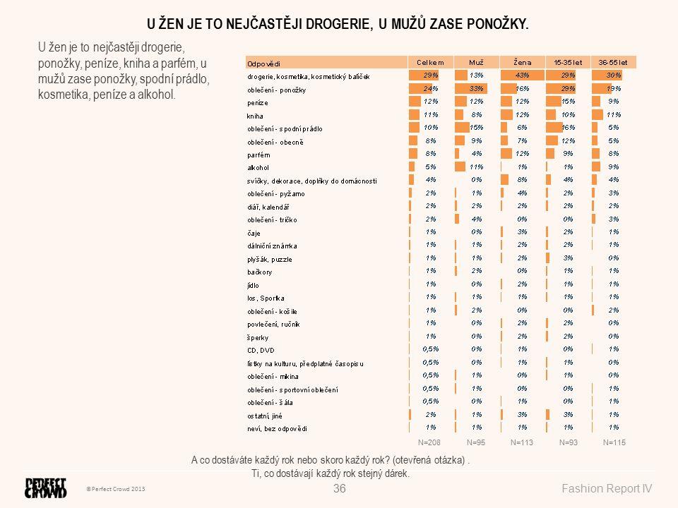 ©Perfect Crowd 2013 Fashion Report IV36 U žen je to nejčastěji drogerie, ponožky, peníze, kniha a parfém, u mužů zase ponožky, spodní prádlo, kosmetik