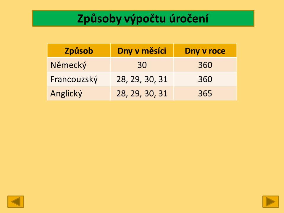 Způsoby výpočtu úročení ZpůsobDny v měsíciDny v roce Německý30360 Francouzský28, 29, 30, 31360 Anglický28, 29, 30, 31365