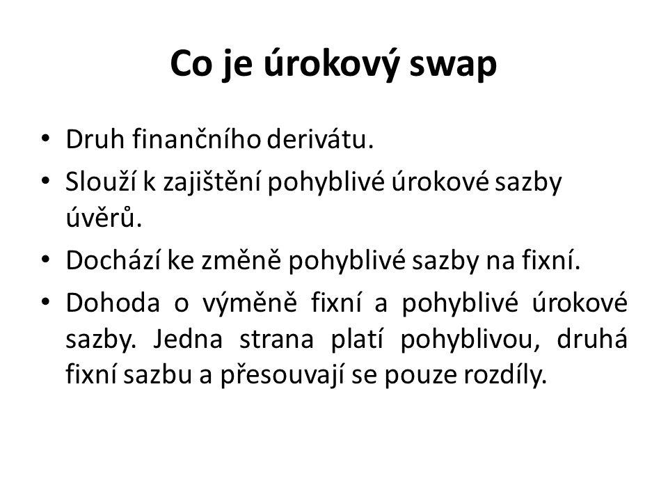 Co je úrokový swap Druh finančního derivátu. Slouží k zajištění pohyblivé úrokové sazby úvěrů. Dochází ke změně pohyblivé sazby na fixní. Dohoda o vým