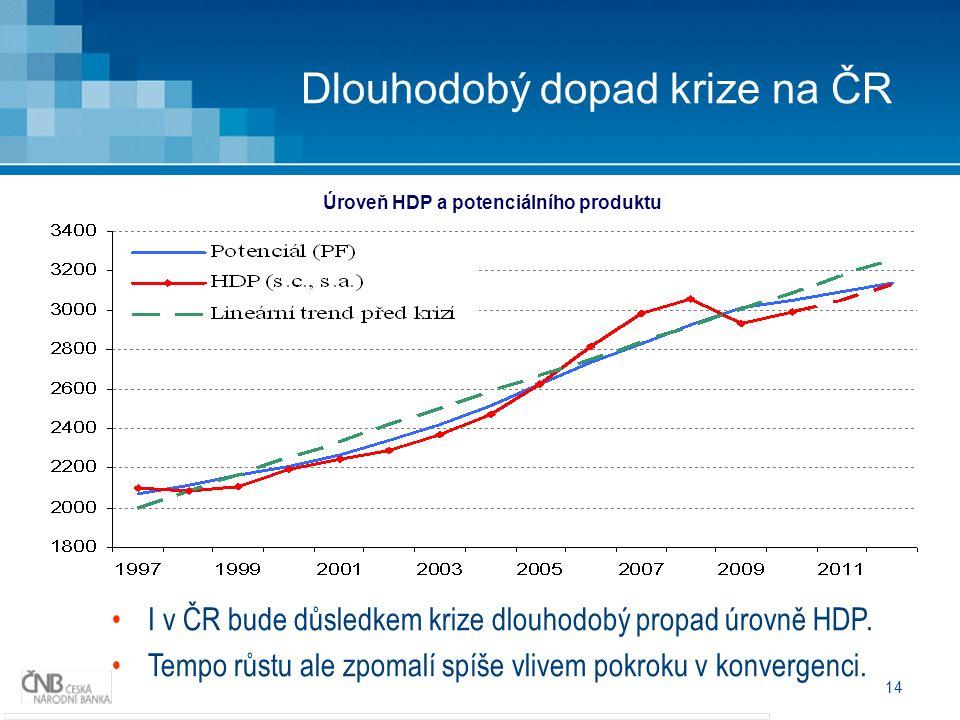 14 I v ČR bude důsledkem krize dlouhodobý propad úrovně HDP. Tempo růstu ale zpomalí spíše vlivem pokroku v konvergenci. Dlouhodobý dopad krize na ČR