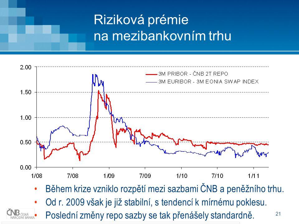 21 Riziková prémie na mezibankovním trhu Během krize vzniklo rozpětí mezi sazbami ČNB a peněžního trhu. Od r. 2009 však je již stabilní, s tendencí k