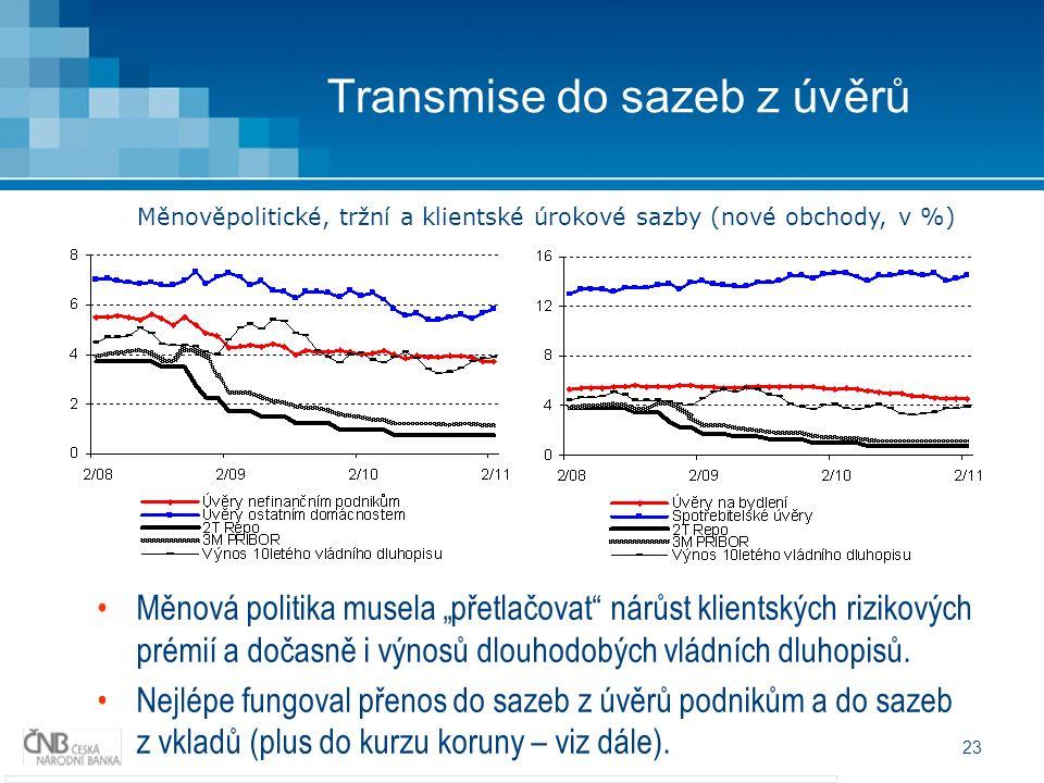 """23 Transmise do sazeb z úvěrů Měnová politika musela """"přetlačovat"""" nárůst klientských rizikových prémií a dočasně i výnosů dlouhodobých vládních dluho"""