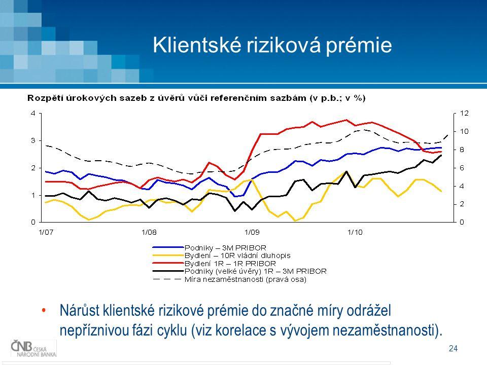 24 Klientské riziková prémie Nárůst klientské rizikové prémie do značné míry odrážel nepříznivou fázi cyklu (viz korelace s vývojem nezaměstnanosti).