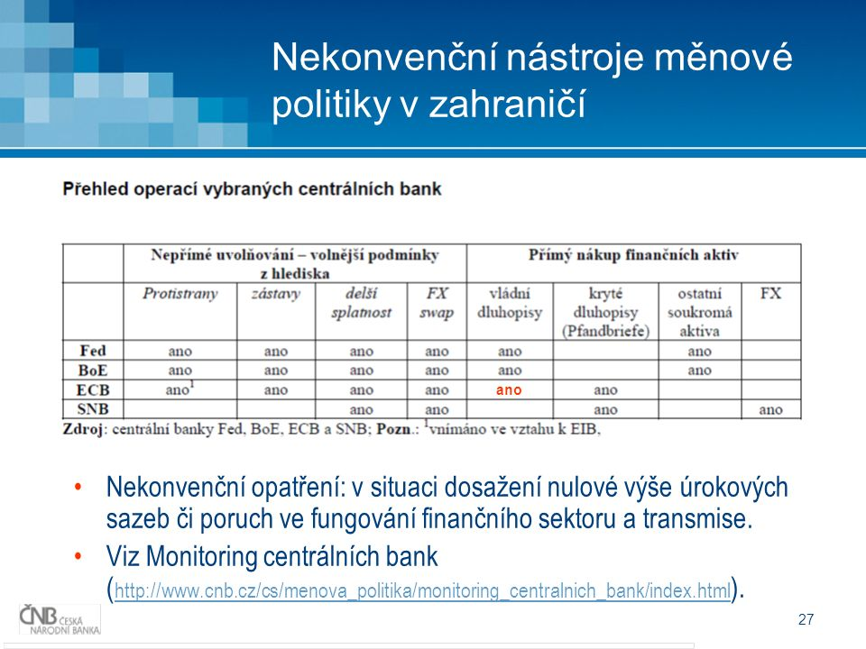 27 Nekonvenční nástroje měnové politiky v zahraničí Nekonvenční opatření: v situaci dosažení nulové výše úrokových sazeb či poruch ve fungování finančního sektoru a transmise.
