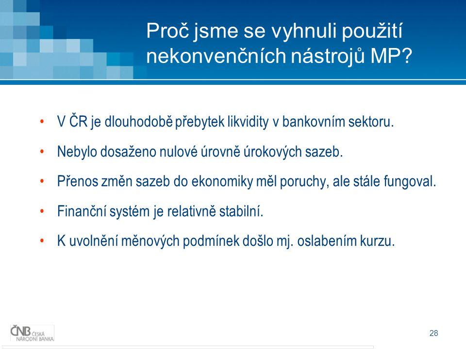 28 Proč jsme se vyhnuli použití nekonvenčních nástrojů MP? V ČR je dlouhodobě přebytek likvidity v bankovním sektoru. Nebylo dosaženo nulové úrovně úr