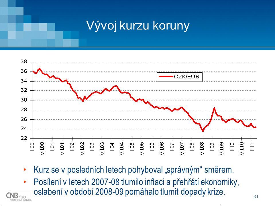 """31 Vývoj kurzu koruny Kurz se v posledních letech pohyboval """"správným"""" směrem. Posílení v letech 2007-08 tlumilo inflaci a přehřátí ekonomiky, oslaben"""