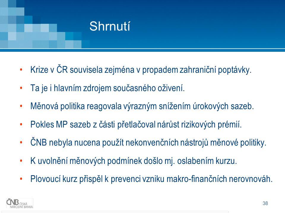38 Shrnutí Krize v ČR souvisela zejména v propadem zahraniční poptávky. Ta je i hlavním zdrojem současného oživení. Měnová politika reagovala výrazným