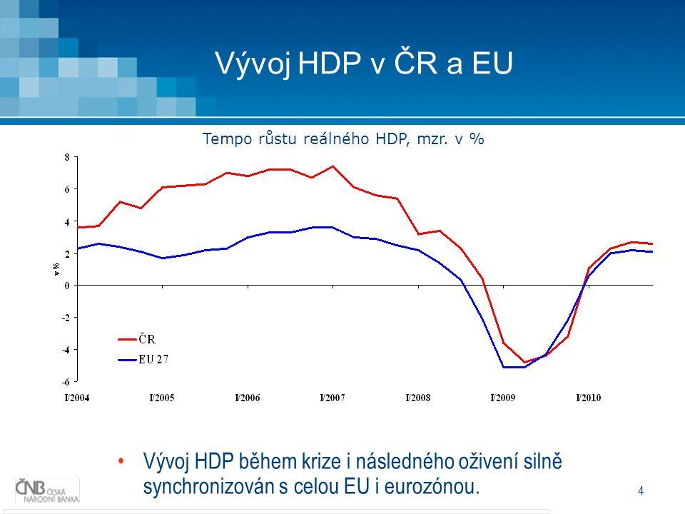 4 Vývoj HDP v ČR a EU Vývoj HDP během krize i následného oživení silně synchronizován s celou EU i eurozónou. Tempo růstu reálného HDP, mzr. v %