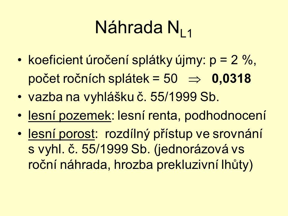 Náhrada N L1 koeficient úročení splátky újmy: p = 2 %, počet ročních splátek = 50  0,0318 vazba na vyhlášku č. 55/1999 Sb. lesní pozemek: lesní renta
