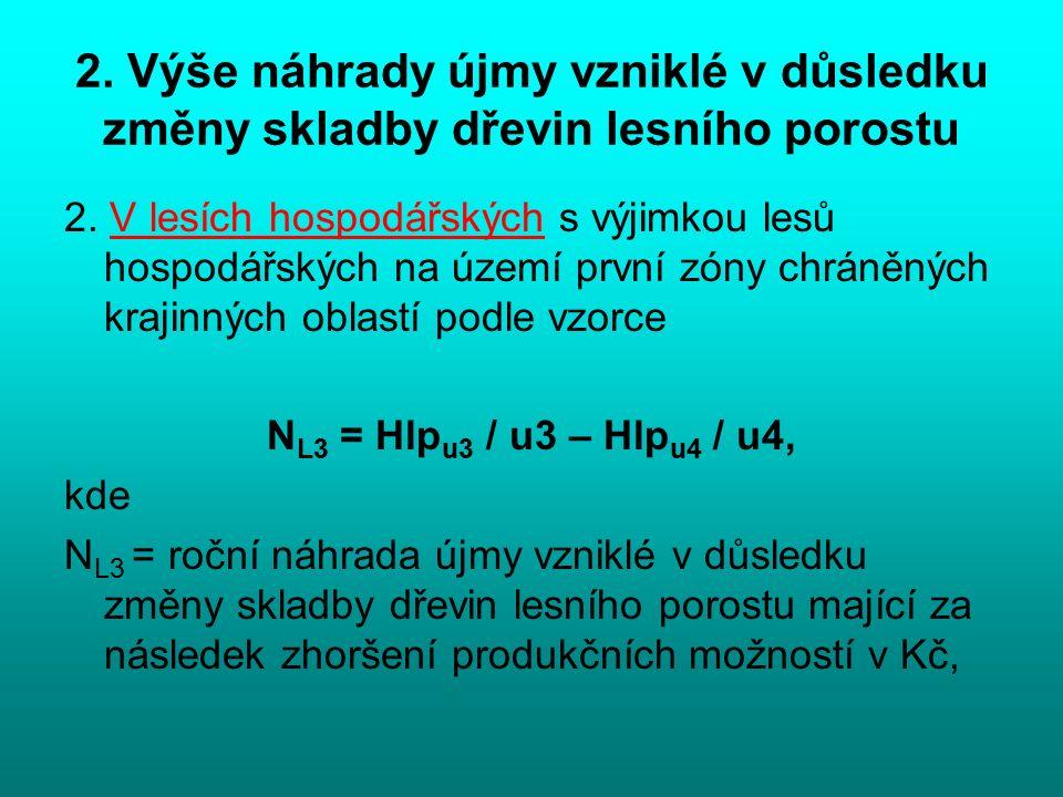 2. Výše náhrady újmy vzniklé v důsledku změny skladby dřevin lesního porostu 2.