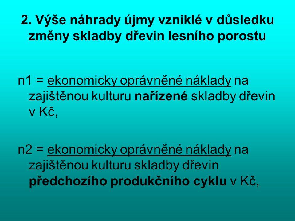 2. Výše náhrady újmy vzniklé v důsledku změny skladby dřevin lesního porostu n1 = ekonomicky oprávněné náklady na zajištěnou kulturu nařízené skladby
