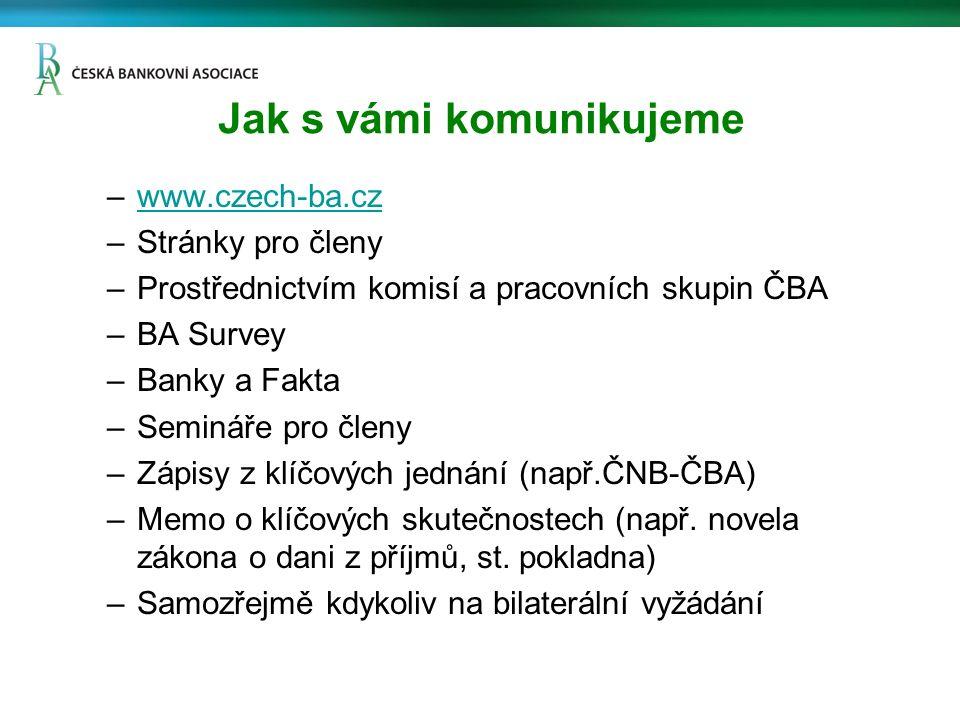 Jak s vámi komunikujeme –www.czech-ba.czwww.czech-ba.cz –Stránky pro členy –Prostřednictvím komisí a pracovních skupin ČBA –BA Survey –Banky a Fakta –Semináře pro členy –Zápisy z klíčových jednání (např.ČNB-ČBA) –Memo o klíčových skutečnostech (např.