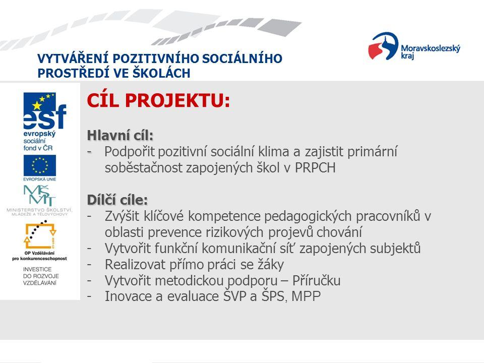 VYTVÁŘENÍ POZITIVNÍHO SOCIÁLNÍHO PROSTŘEDÍ VE ŠKOLÁCH OBSAH PROJEKTU: 4 klíčové aktivity: 1.Vytvoření Koordinační skupiny - Síť podpory 2.Výběr pedagogických pracovníků z jednotlivých škola Moravskoslezského a Olomouckého kraje 3.Školní preventivní program 4.Tvorba metodické podpory- Příručka