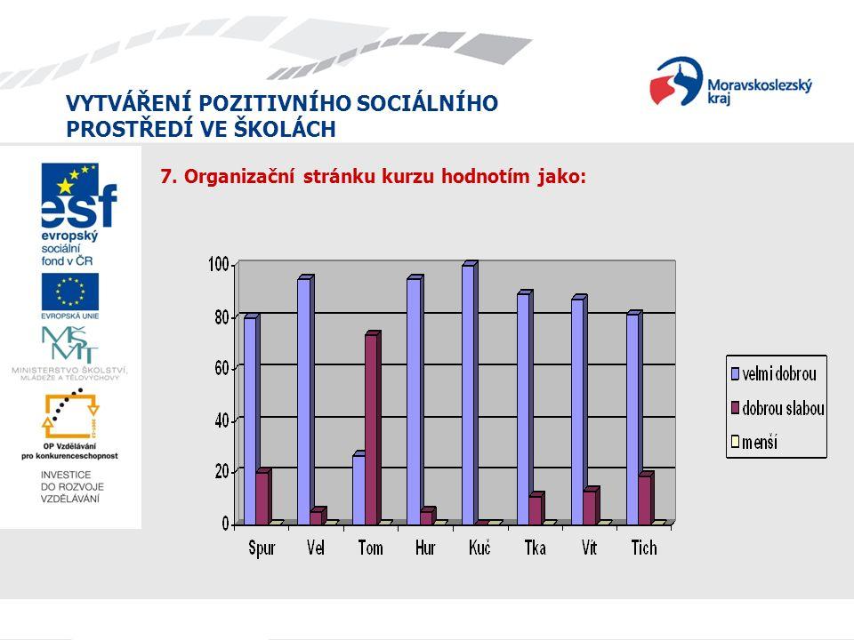 VYTVÁŘENÍ POZITIVNÍHO SOCIÁLNÍHO PROSTŘEDÍ VE ŠKOLÁCH 7. Organizační stránku kurzu hodnotím jako: