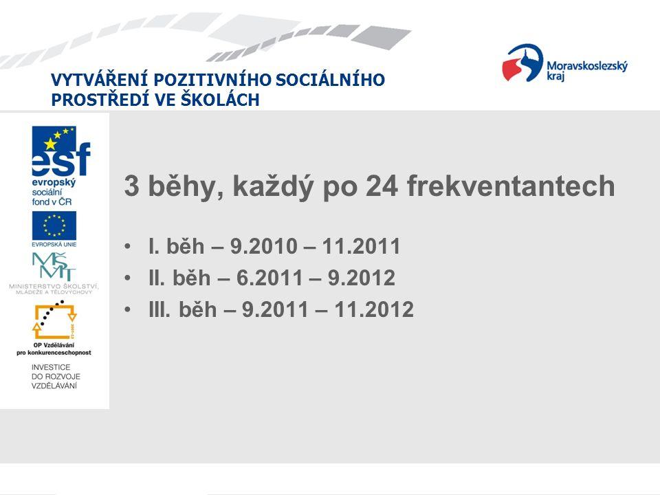 VYTVÁŘENÍ POZITIVNÍHO SOCIÁLNÍHO PROSTŘEDÍ VE ŠKOLÁCH 3 běhy, každý po 24 frekventantech I. běh – 9.2010 – 11.2011 II. běh – 6.2011 – 9.2012 III. běh
