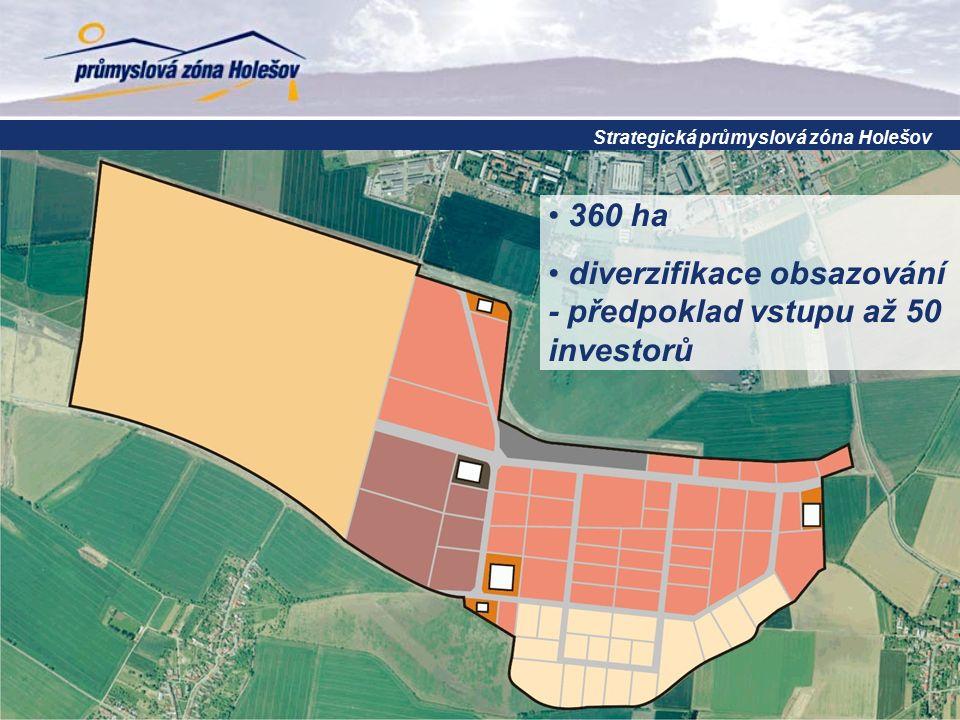360 ha diverzifikace obsazování - předpoklad vstupu až 50 investorů