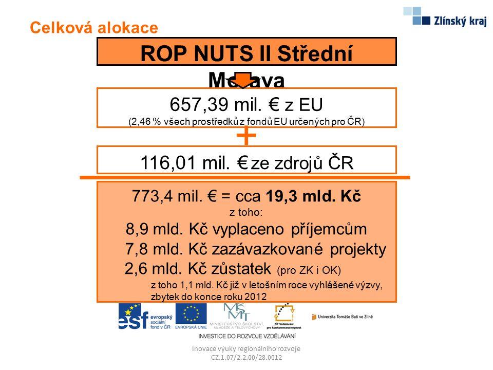 Celková alokace Inovace výuky regionálního rozvoje CZ.1.07/2.2.00/28.0012 ROP NUTS II Střední Morava 3 657,39 mil. € z EU (2,46 % všech prostředků z f