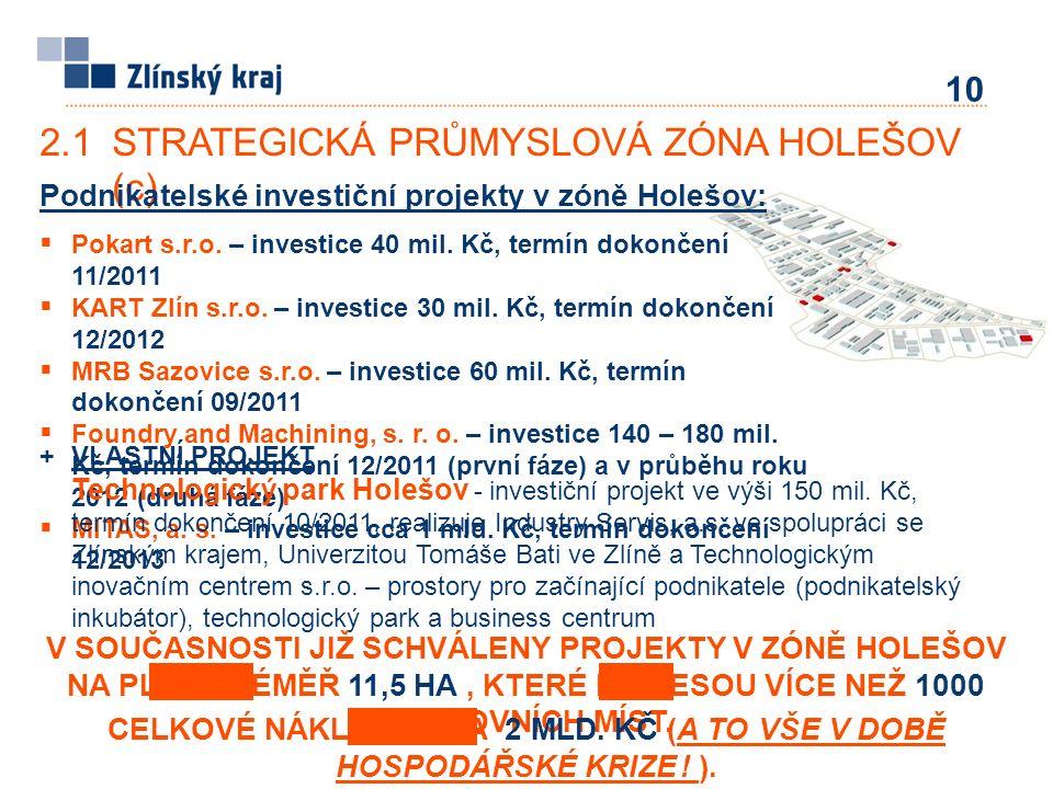 2.1STRATEGICKÁ PRŮMYSLOVÁ ZÓNA HOLEŠOV (c) Podnikatelské investiční projekty v zóně Holešov:  Pokart s.r.o. – investice 40 mil. Kč, termín dokončení
