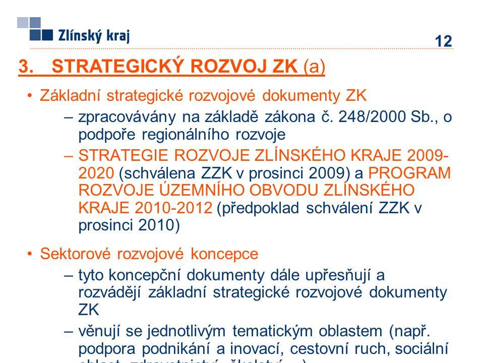 Základní strategické rozvojové dokumenty ZK –zpracovávány na základě zákona č. 248/2000 Sb., o podpoře regionálního rozvoje –STRATEGIE ROZVOJE ZLÍNSKÉ