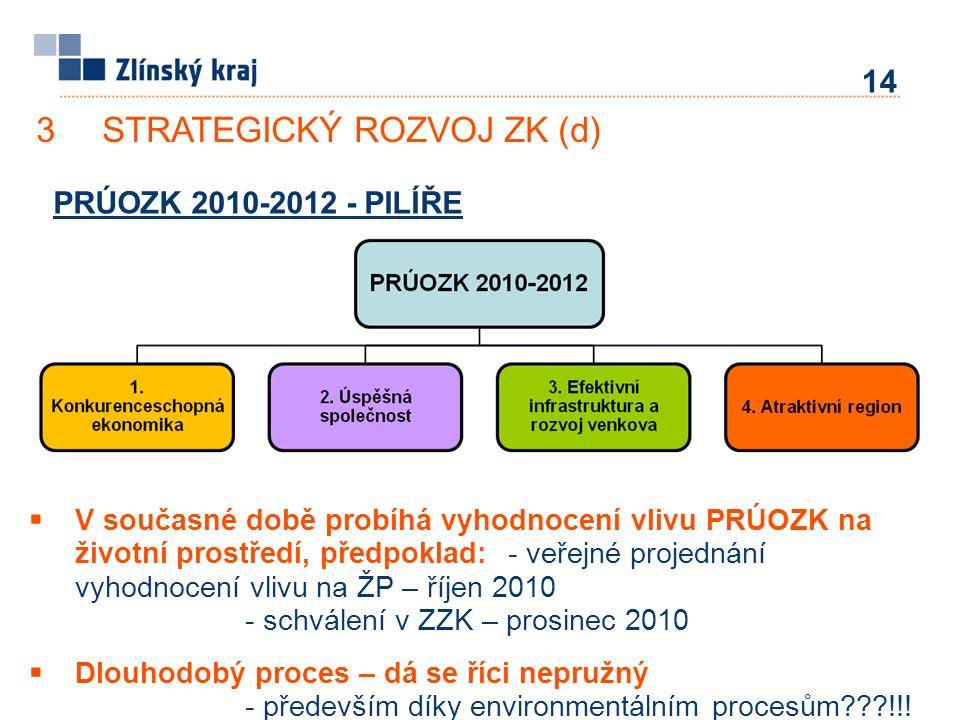 PRÚOZK 2010-2012 - PILÍŘE 3STRATEGICKÝ ROZVOJ ZK (d) 14  V současné době probíhá vyhodnocení vlivu PRÚOZK na životní prostředí, předpoklad:- veřejné projednání vyhodnocení vlivu na ŽP – říjen 2010 - schválení v ZZK – prosinec 2010  Dlouhodobý proces – dá se říci nepružný - především díky environmentálním procesům !!!