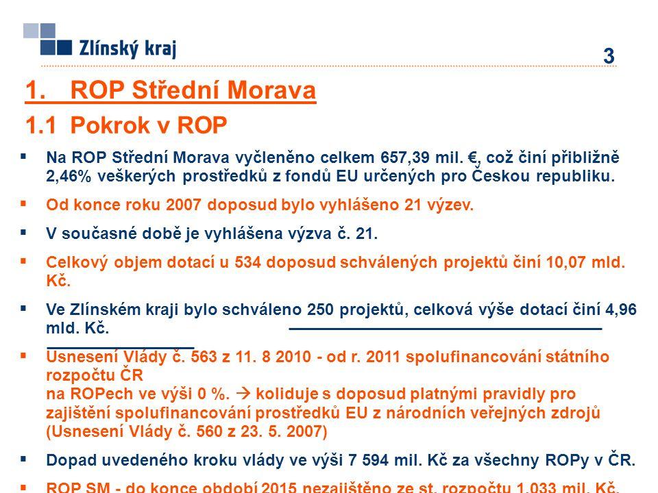  Na ROP Střední Morava vyčleněno celkem 657,39 mil. €, což činí přibližně 2,46% veškerých prostředků z fondů EU určených pro Českou republiku.  Od k