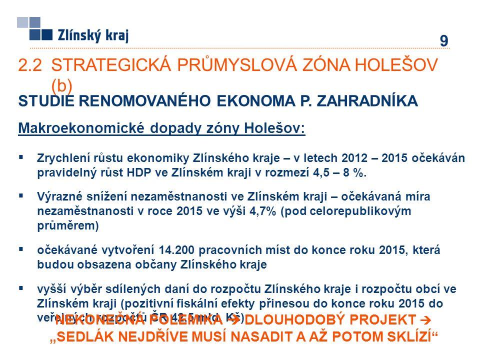 2.2STRATEGICKÁ PRŮMYSLOVÁ ZÓNA HOLEŠOV (b) 9 STUDIE RENOMOVANÉHO EKONOMA P. ZAHRADNÍKA Makroekonomické dopady zóny Holešov:  Zrychlení růstu ekonomik