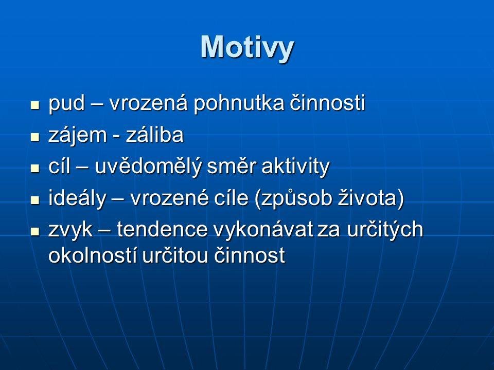 Motivy pud – vrozená pohnutka činnosti pud – vrozená pohnutka činnosti zájem - záliba zájem - záliba cíl – uvědomělý směr aktivity cíl – uvědomělý smě
