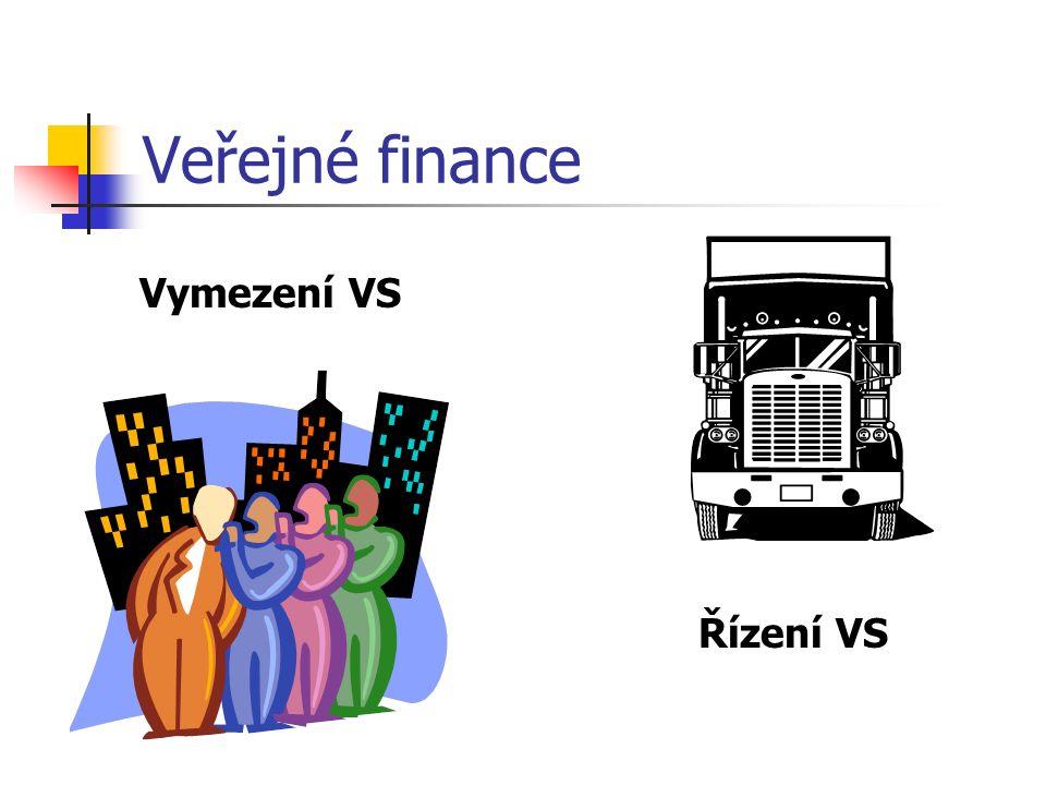 Definice Veřejné finance jsou specifické finanční vztahy a operace probíhající v rámci ekonomického systému mezi autoritami tzv.