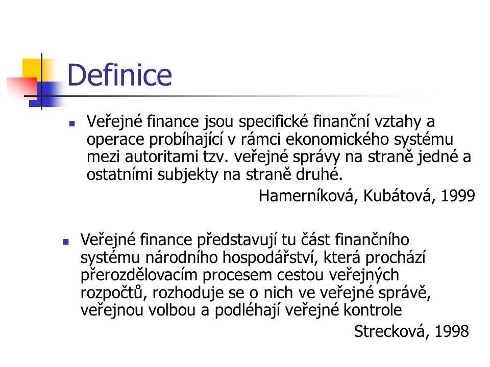Problémy veřejných rozpočtů v ČR Řešení deficitu dluhové krytí - řešení pomocí emise státních dluhopisů emisní financování – řešení pomocí úvěru od centrální banky (tato možnost je legislativně omezena) fiskální restrikce – opatření na výdajové a příjmové straně rozpočtu z výnosu z prodeje státního majetku (privatizační příjmy) z přebytků rozpočtů z minulých let