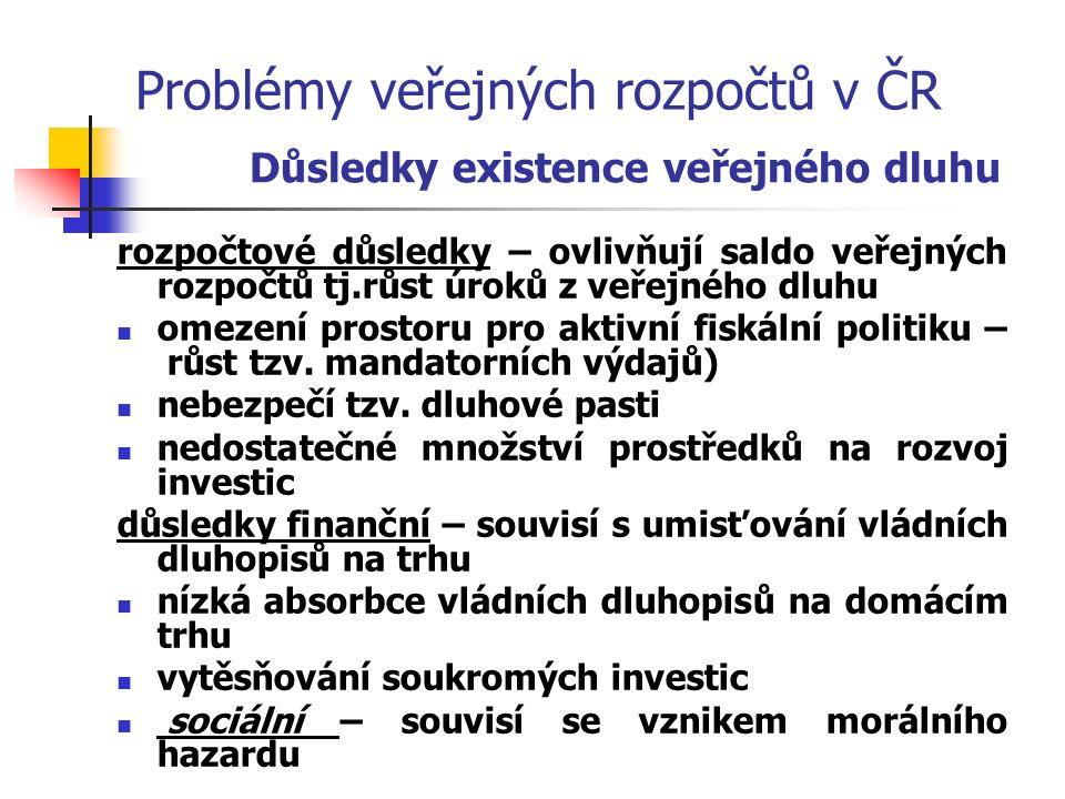 Problémy veřejných rozpočtů v ČR Důsledky existence veřejného dluhu rozpočtové důsledky – ovlivňují saldo veřejných rozpočtů tj.růst úroků z veřejného dluhu omezení prostoru pro aktivní fiskální politiku – růst tzv.