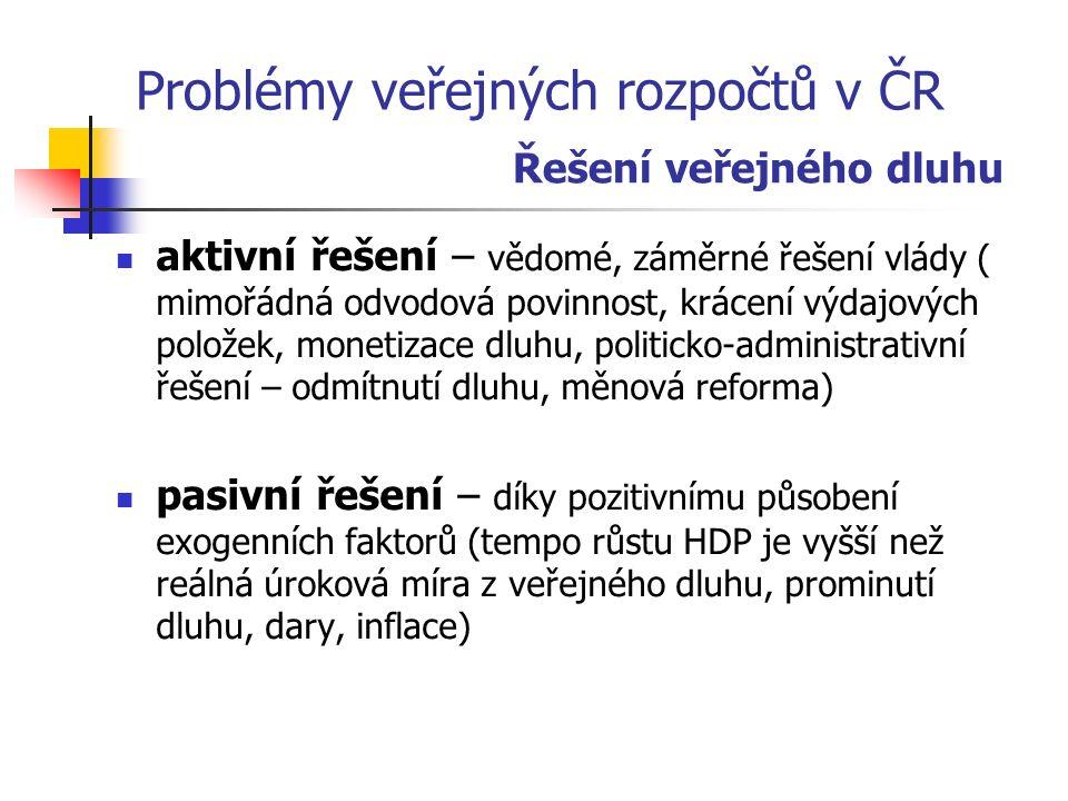 Problémy veřejných rozpočtů v ČR Řešení veřejného dluhu aktivní řešení – vědomé, záměrné řešení vlády ( mimořádná odvodová povinnost, krácení výdajových položek, monetizace dluhu, politicko-administrativní řešení – odmítnutí dluhu, měnová reforma) pasivní řešení – díky pozitivnímu působení exogenních faktorů (tempo růstu HDP je vyšší než reálná úroková míra z veřejného dluhu, prominutí dluhu, dary, inflace)