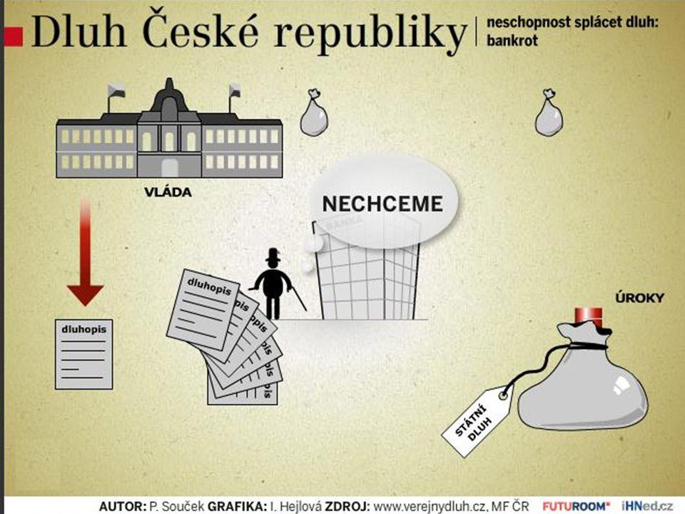 Problémy veřejných rozpočtů v ČR Zadluženost obcí