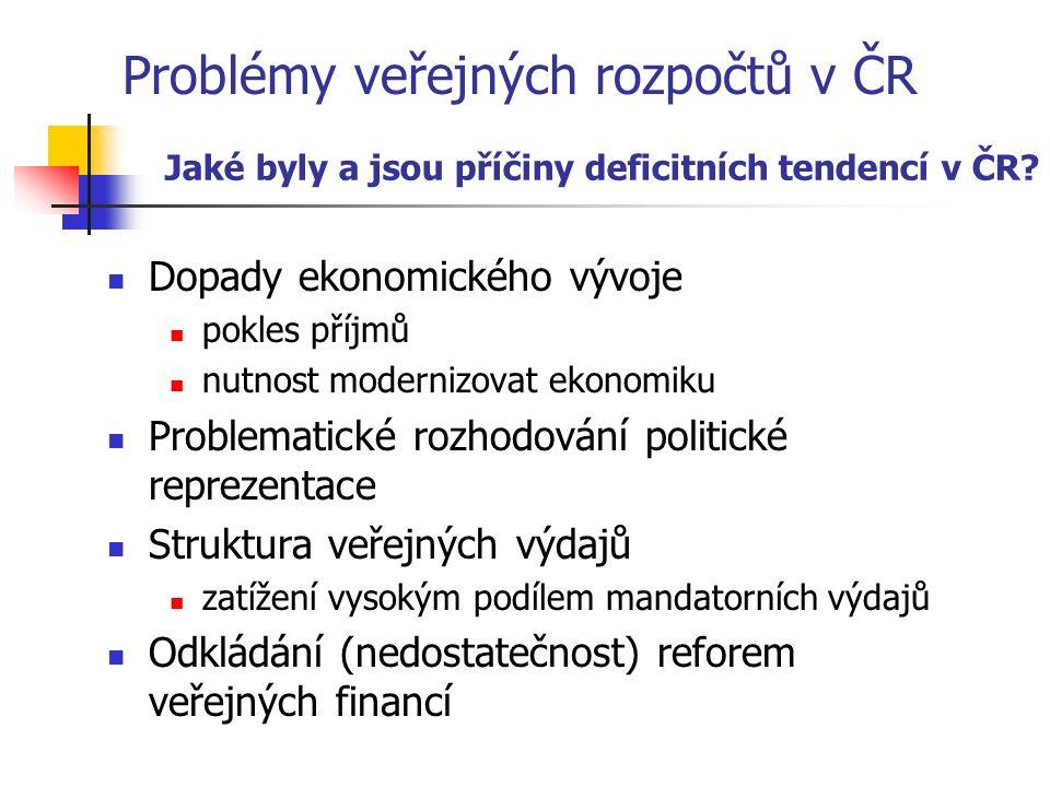 Problémy veřejných rozpočtů v ČR Dopady ekonomického vývoje pokles příjmů nutnost modernizovat ekonomiku Problematické rozhodování politické reprezentace Struktura veřejných výdajů zatížení vysokým podílem mandatorních výdajů Odkládání (nedostatečnost) reforem veřejných financí Jaké byly a jsou příčiny deficitních tendencí v ČR