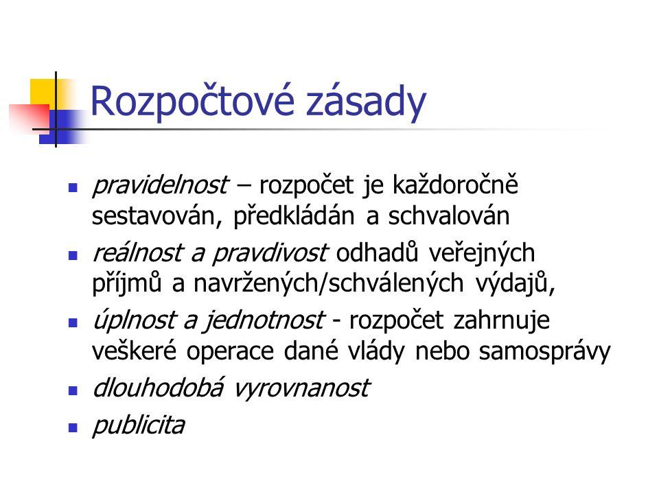 Problémy veřejných rozpočtů v ČR Veřejné příjmy Složitost daňové legislativy (x reforma veřejných financí 2007 – 2009) Daňová vymahatelnost - daňové úniky