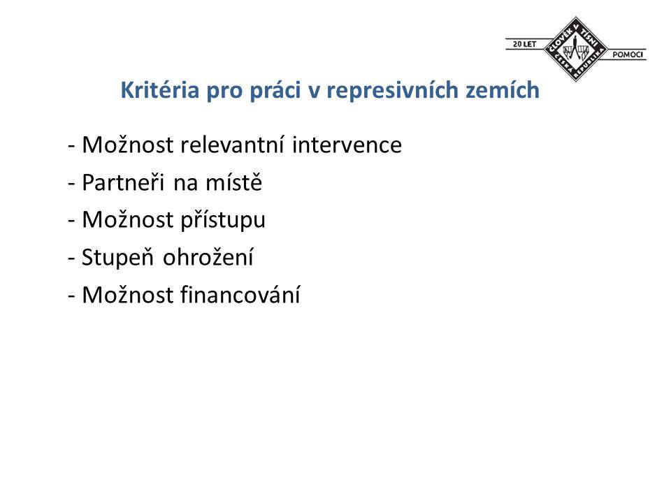 Kritéria pro práci v represivních zemích - Možnost relevantní intervence - Partneři na místě - Možnost přístupu - Stupeň ohrožení - Možnost financování