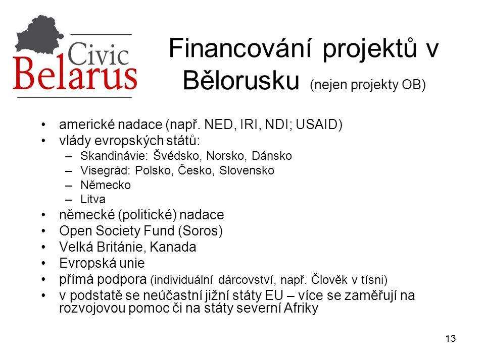 13 Financování projektů v Bělorusku (nejen projekty OB) americké nadace (např. NED, IRI, NDI; USAID) vlády evropských států: –Skandinávie: Švédsko, No