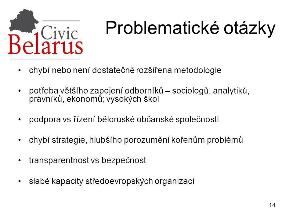 14 Problematické otázky chybí nebo není dostatečně rozšířena metodologie potřeba většího zapojení odborníků – sociologů, analytiků, právníků, ekonomů; vysokých škol podpora vs řízení běloruské občanské společnosti chybí strategie, hlubšího porozumění kořenům problémů transparentnost vs bezpečnost slabé kapacity středoevropských organizací