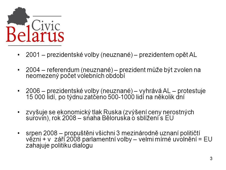 3 2001 – prezidentské volby (neuznané) – prezidentem opět AL 2004 – referendum (neuznané) – prezident může být zvolen na neomezený počet volebních obd