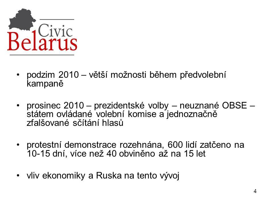 4 podzim 2010 – větší možnosti během předvolební kampaně prosinec 2010 – prezidentské volby – neuznané OBSE – státem ovládané volební komise a jednoznačně zfalšované sčítání hlasů protestní demonstrace rozehnána, 600 lidí zatčeno na 10-15 dní, více než 40 obviněno až na 15 let vliv ekonomiky a Ruska na tento vývoj