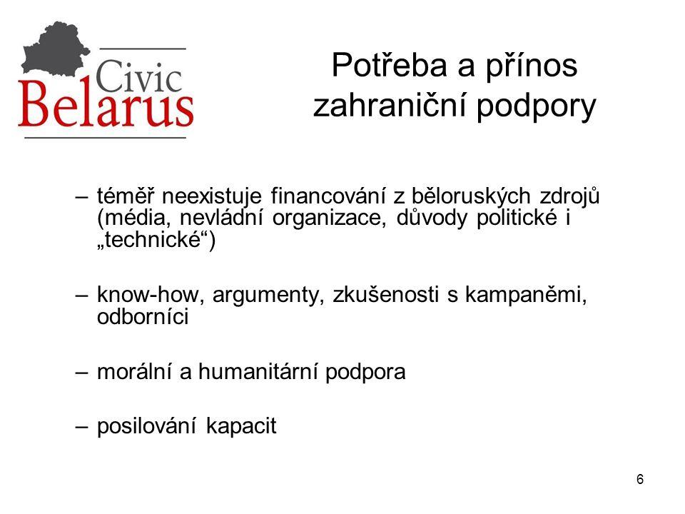 """6 Potřeba a přínos zahraniční podpory –téměř neexistuje financování z běloruských zdrojů (média, nevládní organizace, důvody politické i """"technické ) –know-how, argumenty, zkušenosti s kampaněmi, odborníci –morální a humanitární podpora –posilování kapacit"""