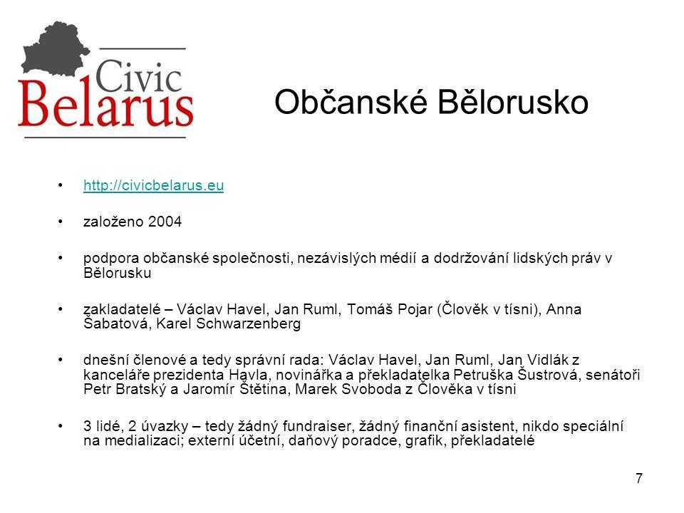 7 Občanské Bělorusko http://civicbelarus.eu založeno 2004 podpora občanské společnosti, nezávislých médií a dodržování lidských práv v Bělorusku zakla