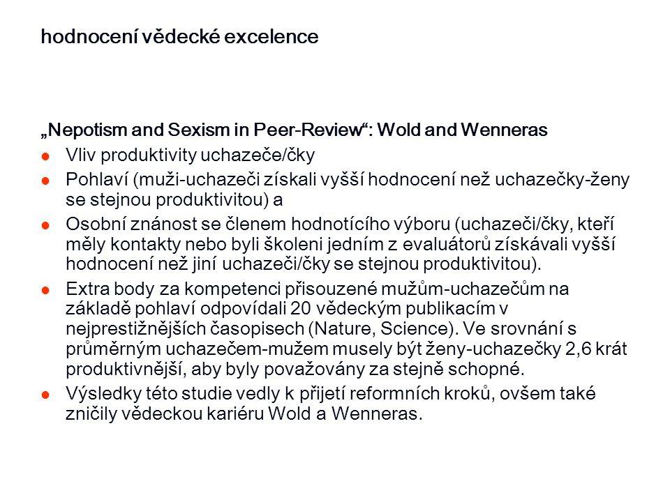 """hodnocení vědecké excelence """"Nepotism and Sexism in Peer-Review"""": Wold and Wenneras Vliv produktivity uchazeče/čky Pohlaví (muži-uchazeči získali vyšš"""