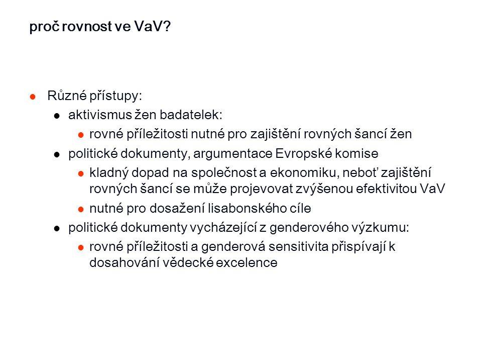 proč rovnost ve VaV? Různé přístupy: aktivismus žen badatelek: rovné příležitosti nutné pro zajištění rovných šancí žen politické dokumenty, argumenta