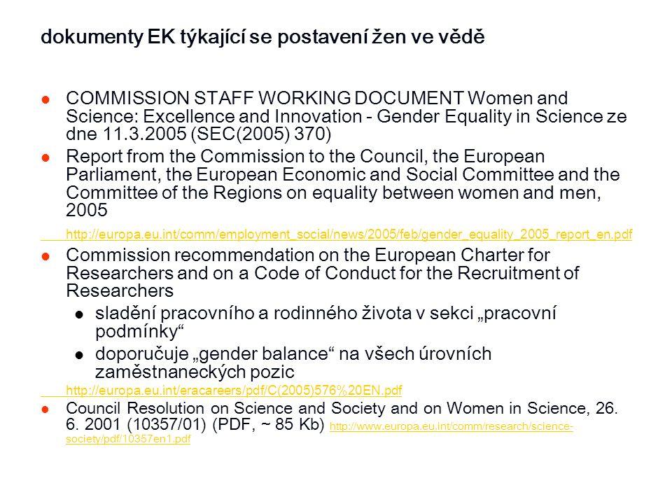 dokumenty EK týkající se postavení žen ve vědě COMMISSION STAFF WORKING DOCUMENT Women and Science: Excellence and Innovation - Gender Equality in Sci