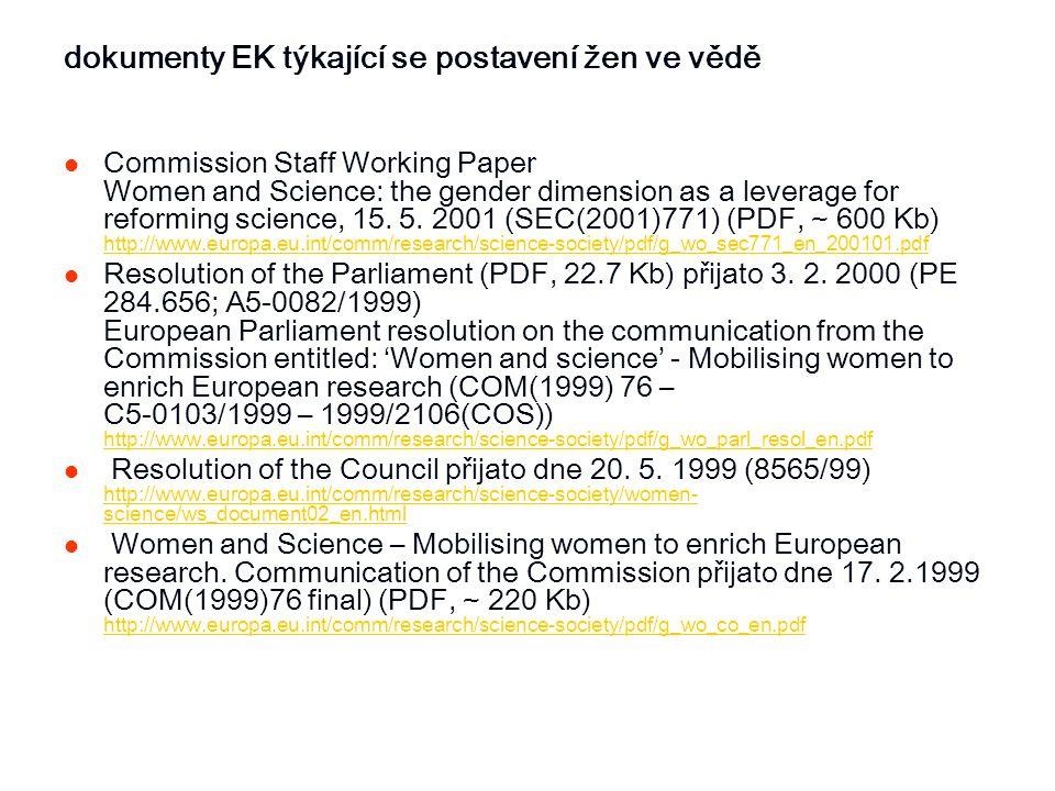 dokumenty EK týkající se postavení žen ve vědě Commission Staff Working Paper Women and Science: the gender dimension as a leverage for reforming scie
