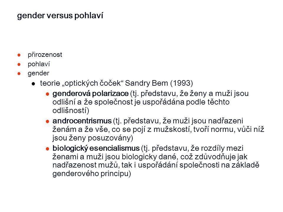"""gender versus pohlaví přirozenost pohlaví gender teorie """"optických čoček"""" Sandry Bem (1993) genderová polarizace (tj. představu, že ženy a muži jsou o"""