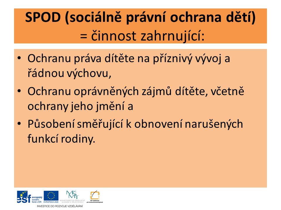 Zdroje – právní úprava SPOD: Úmluva o právech dítěte a další mezinárodní úmluvy Zákon č.